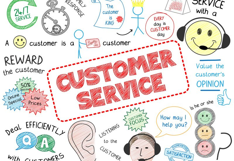 Customer Service – 3 Important Qualities of Customer Service